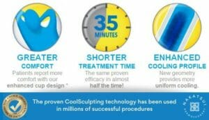 Coolsculpting Infographic